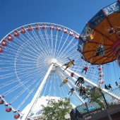 Most famous Ferris wheels in the world